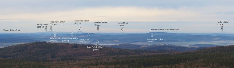 panorama z Houpáku na sever 2020